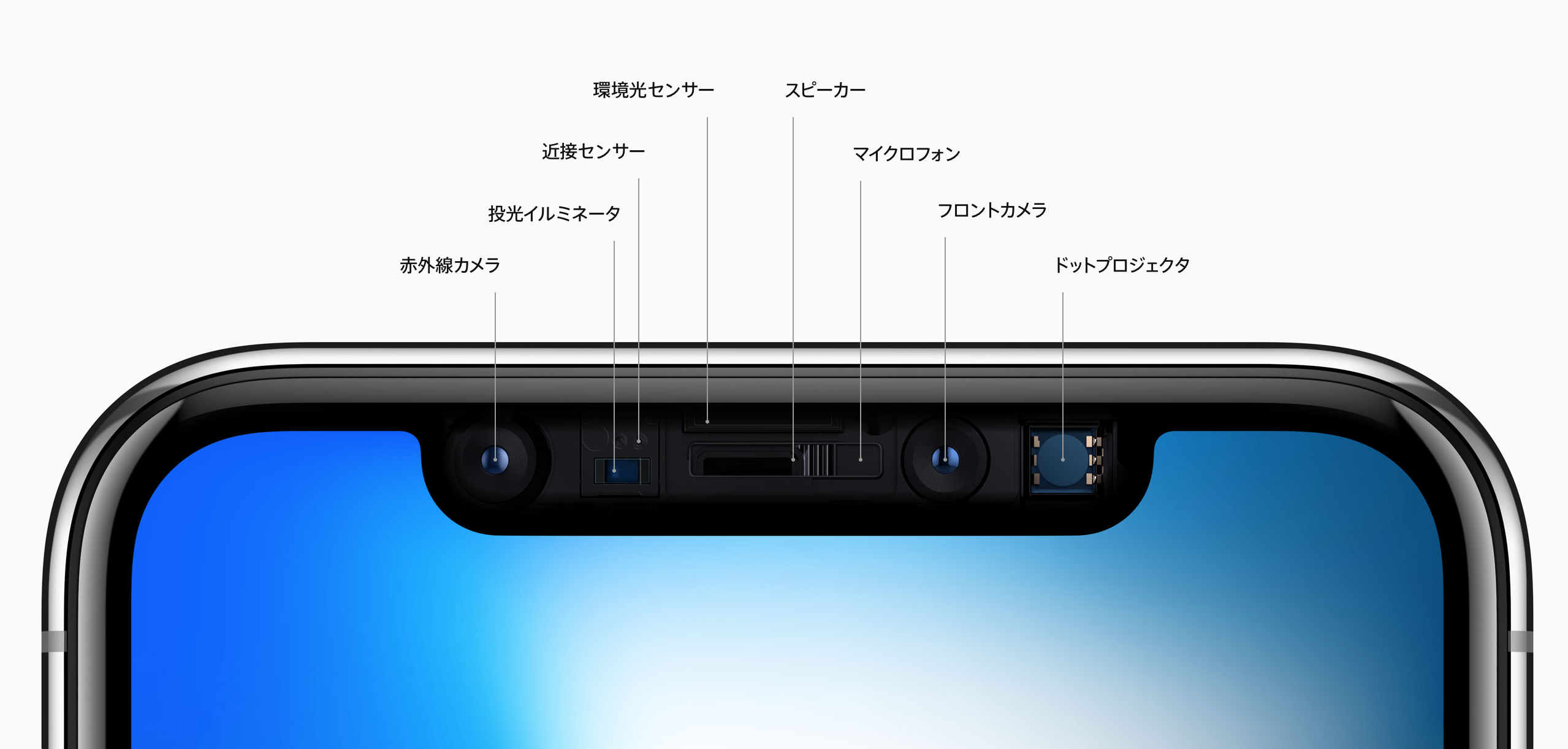 2018年 iPhoneリアカメラには「TrueDepthカメラ」搭載しない